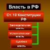 Органы власти в Новониколаевском